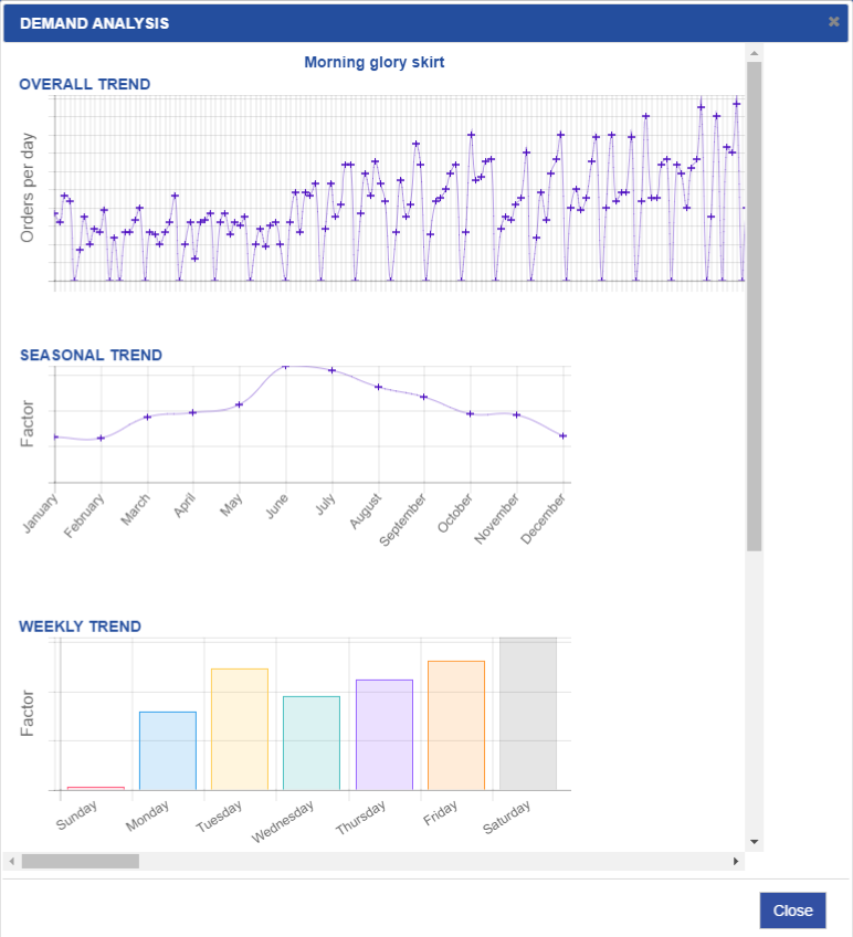 demand analysis.png